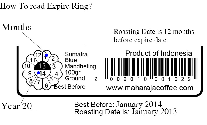 Expire Ring of Flavor reading